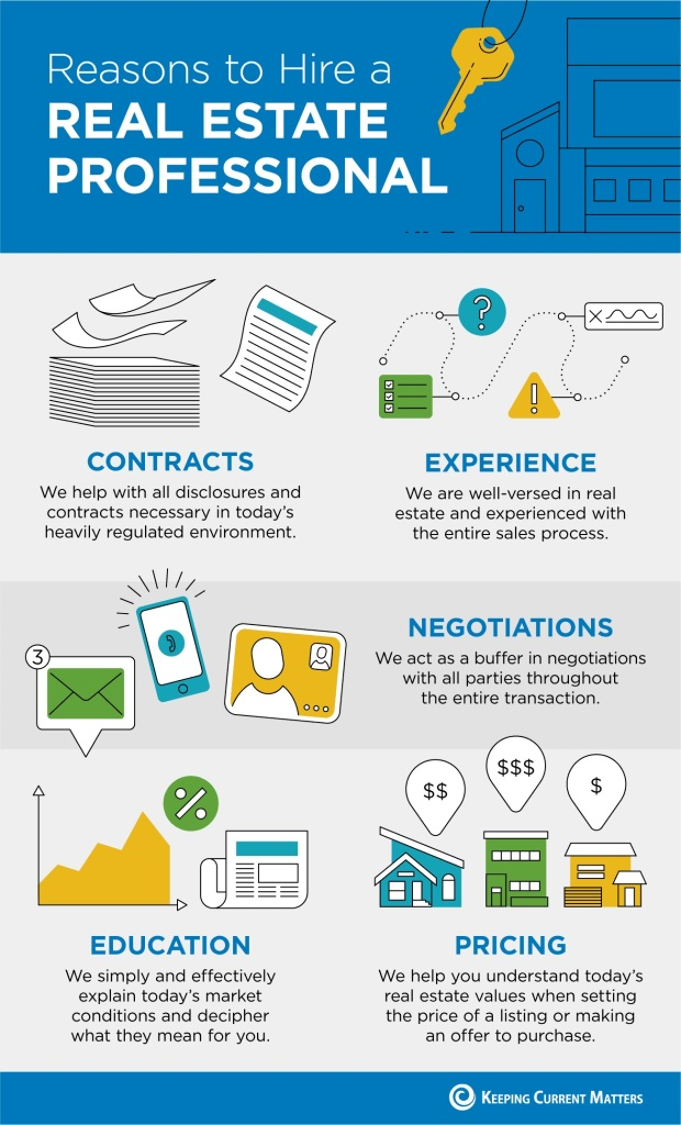 Reasons to Hire a Real Estate Professional Miami Dade and Broward County