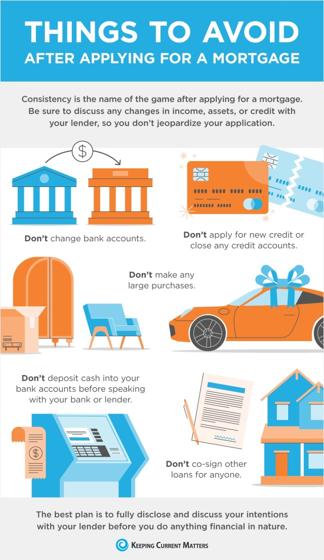 Things to Avoid after Applying for a Mortgage in Miami Dade and Broward County Florida